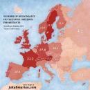 McDonald's outlets per 1 million people