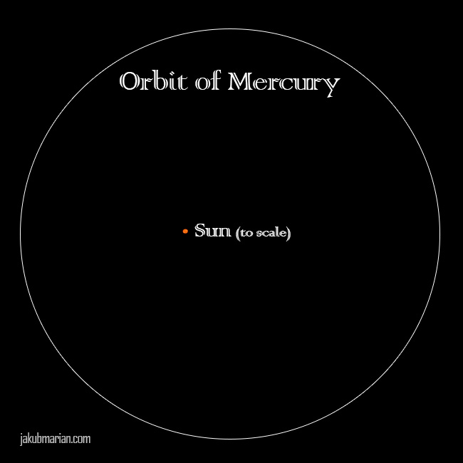 location of mercury in the solar system - photo #36