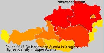 gruber-austria