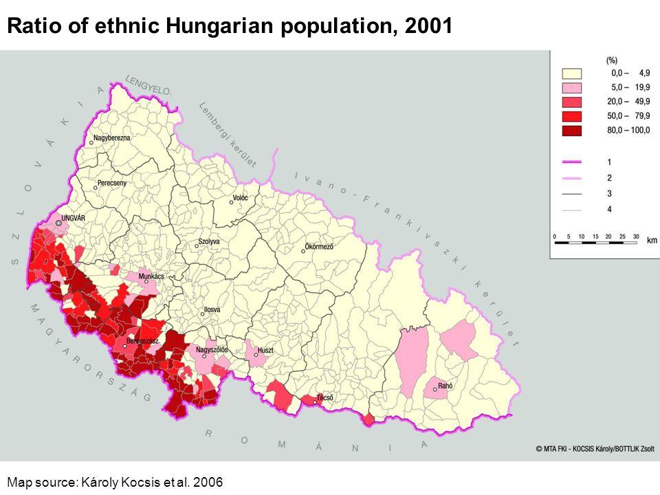 hungarians-ukraine