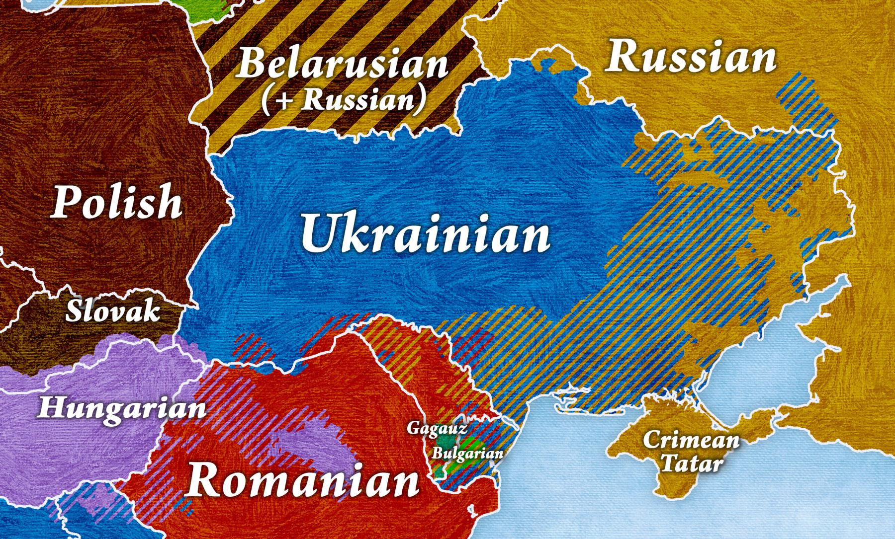 ukraine-languages