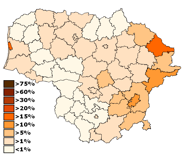 Russians in Lithuania