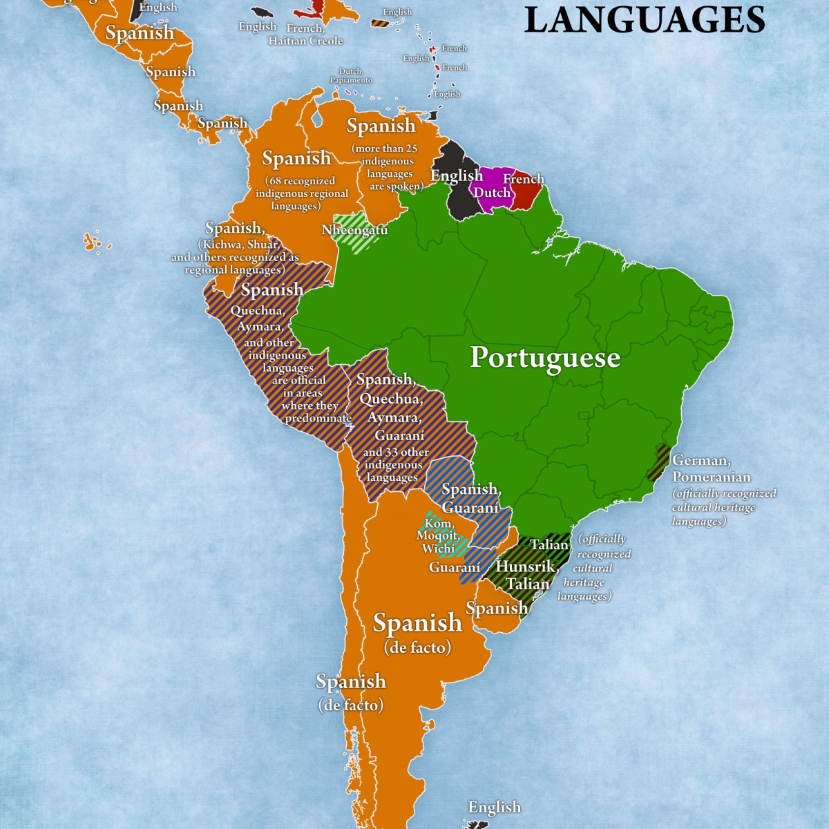 Official languages in South and Central America