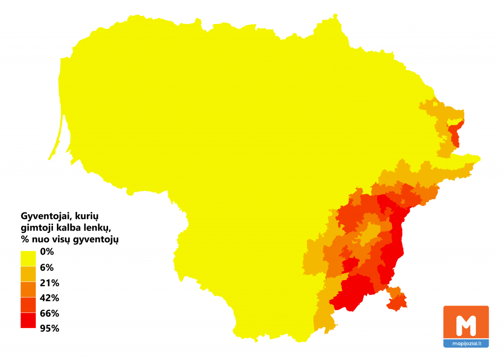 Poles in Lithuania