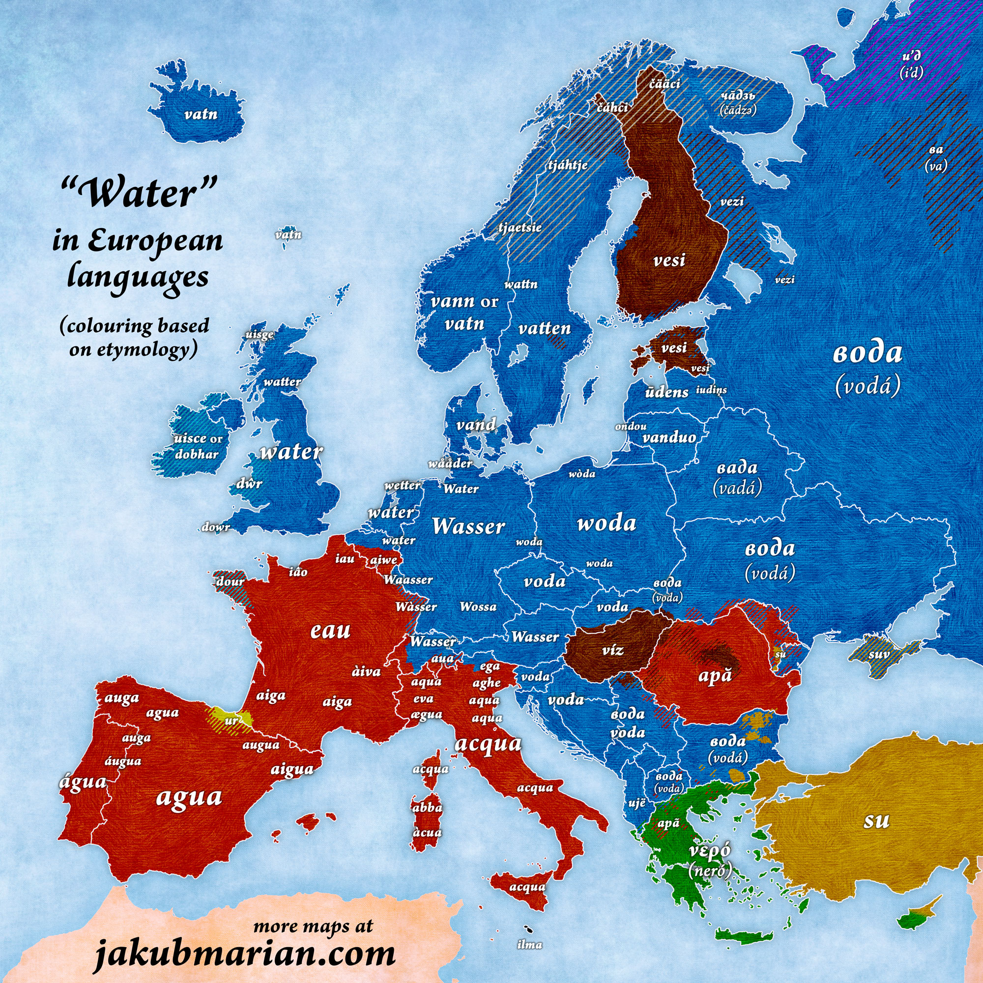 Water in European Languages