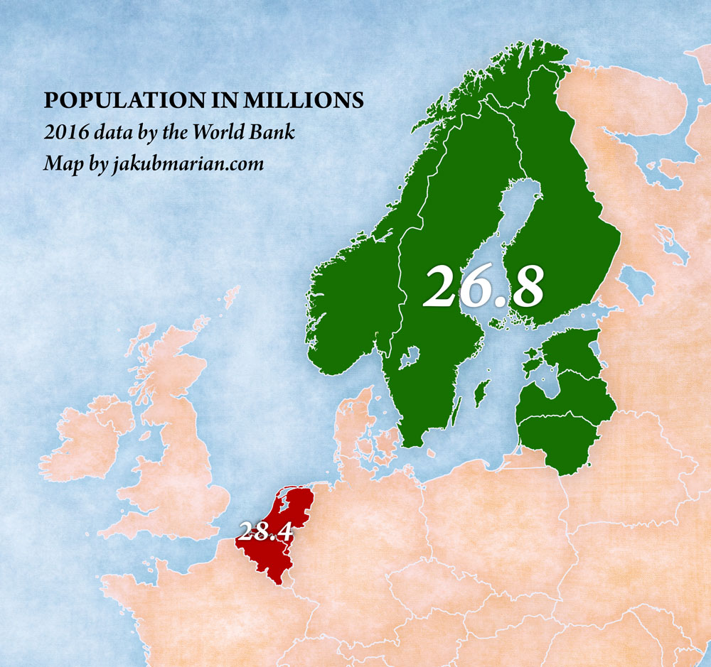 Population comparison of Nordic countries and the Netherlands and Belgium