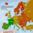 Tourist arrivals in Europe