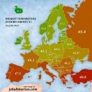 Highest ever recorded temperature in Europe