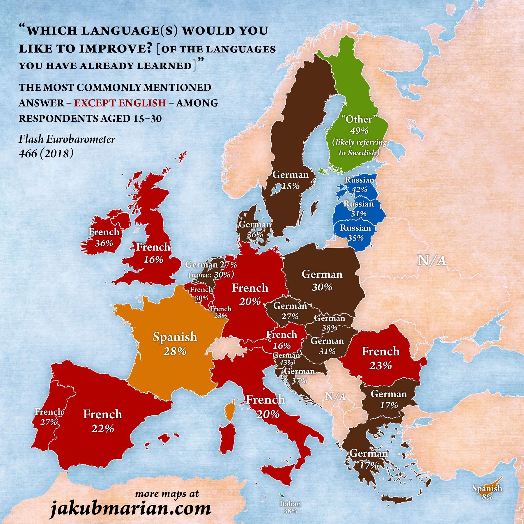 Young Europeans languages they want to improve