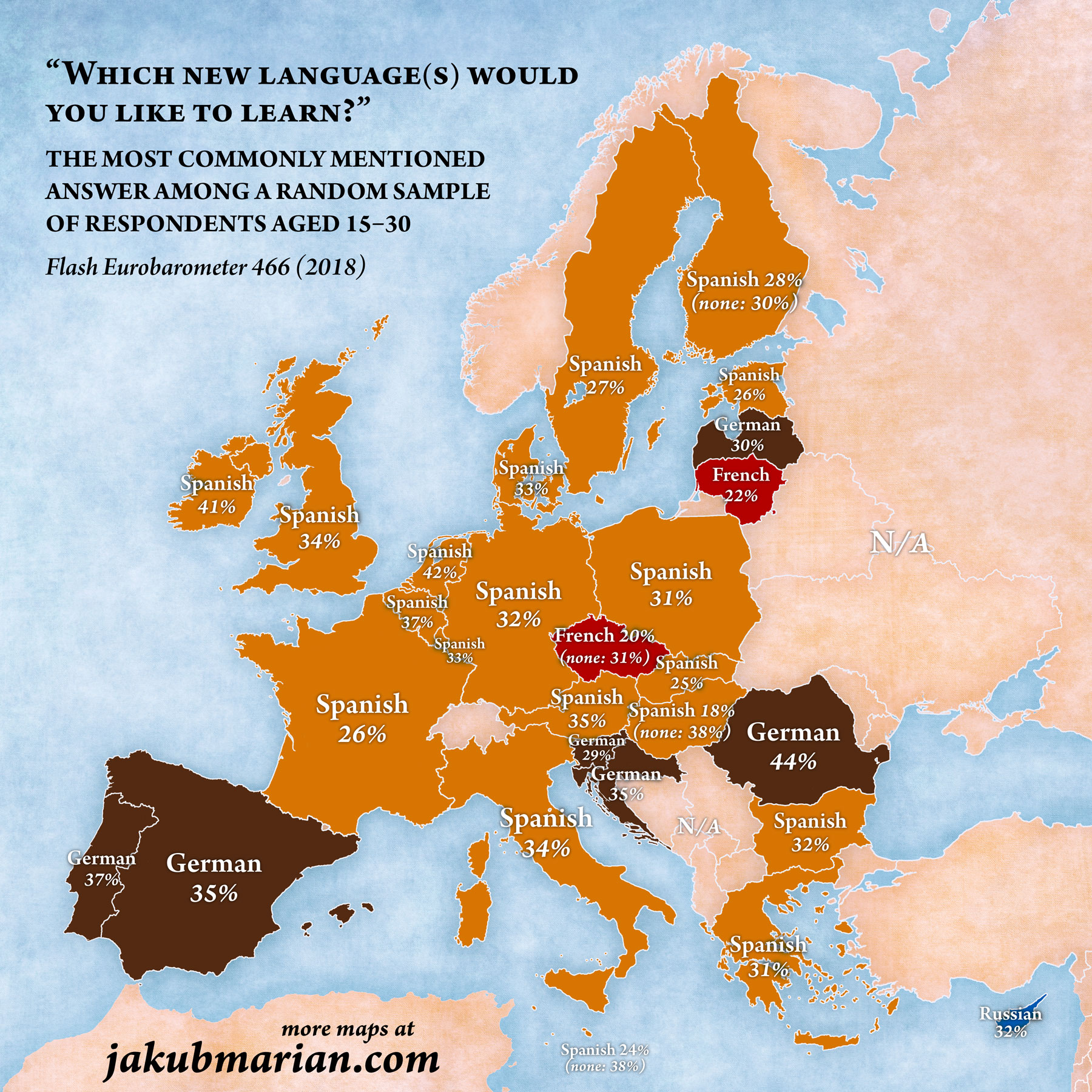 Young Europeans new languages they want to learn
